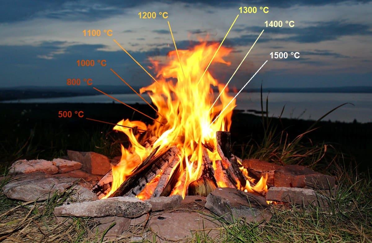 Температура костра из дров