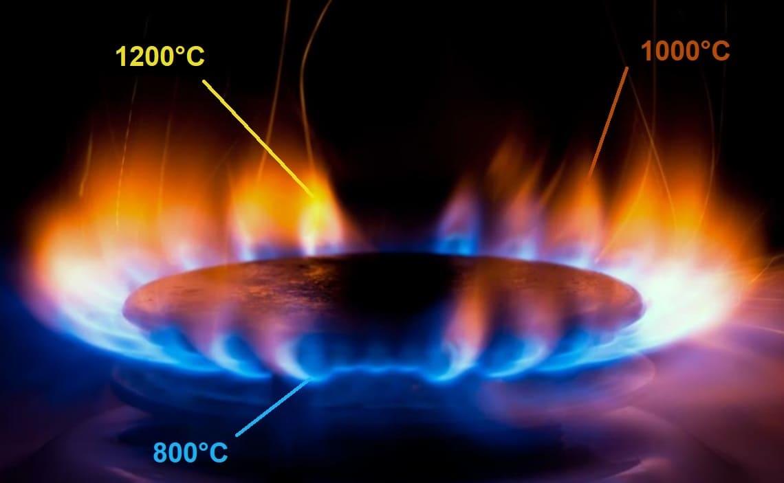 Зоны горения газа