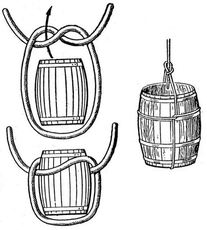 Бочечный узел
