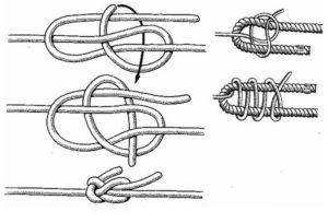 Докерский узел