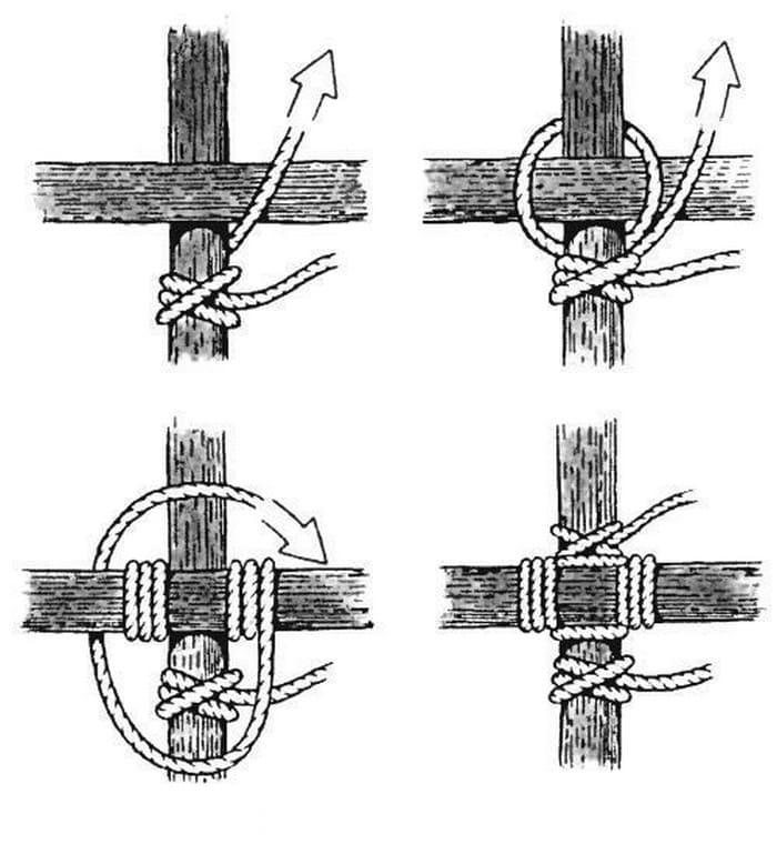 Крестовинный узел