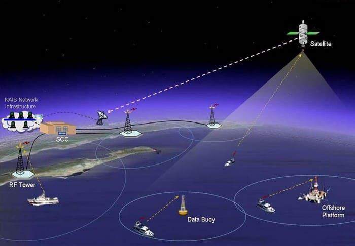 Морская спутниковая навигация