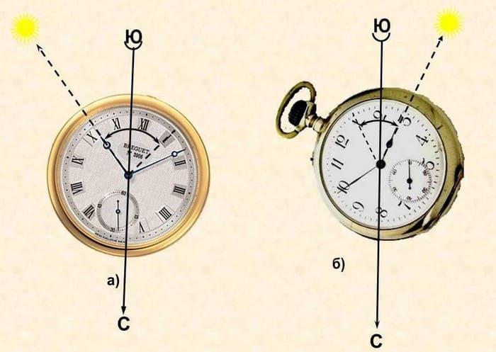 Определение азимута по солнцу и часам