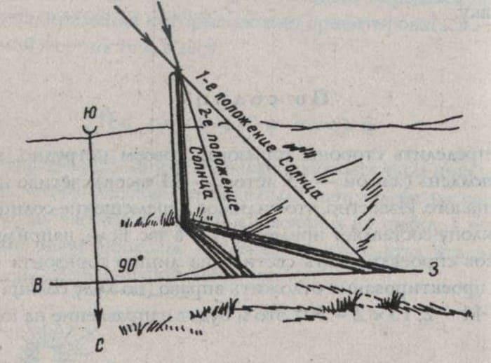 Определение по гипотенузе двух теней