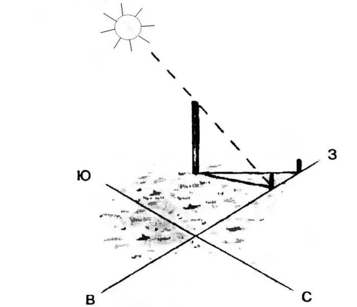 Определение по конечным точкам двух теней