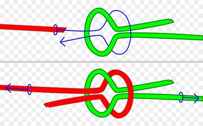 Воровской узел