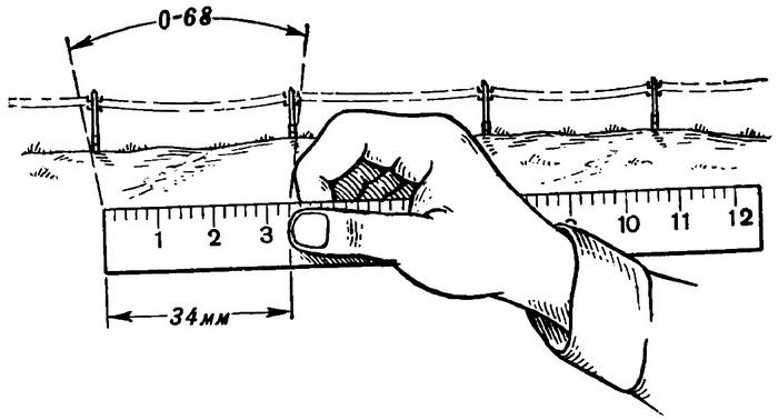Измерение углов на местности