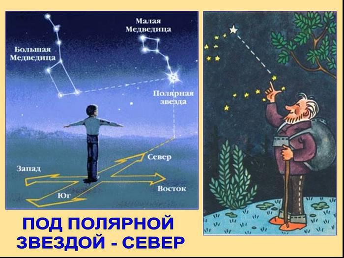 Полярная звезда, спасла не мало человеческих жизней