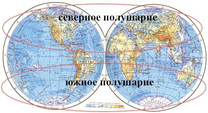Южное и северное полушария