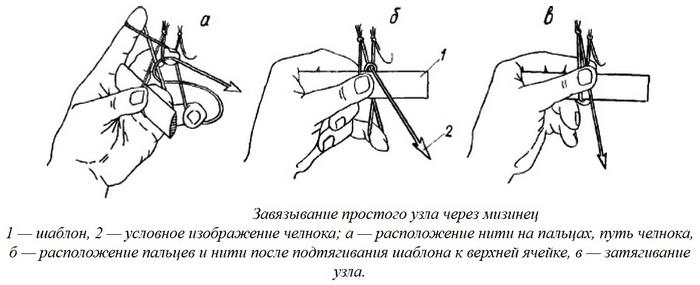 Завязывание простого узла через мизинец