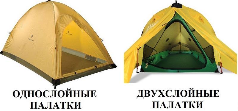 Палатки бывают однослойными и двухслойными