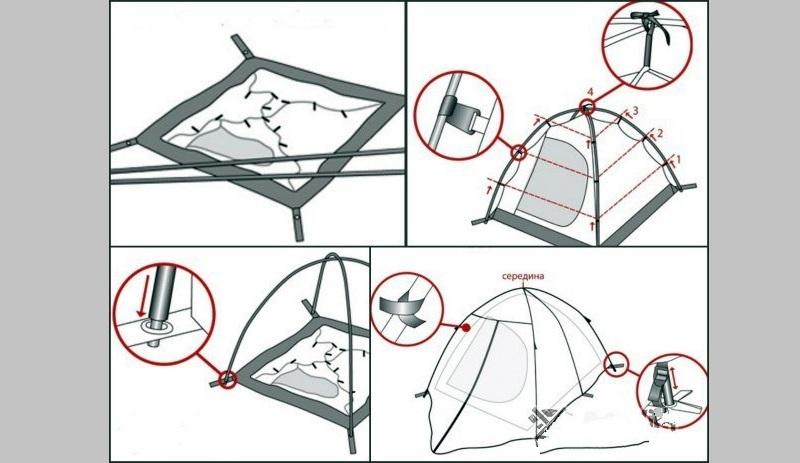 """Пошаговая схема установки палатки """"Куб"""""""