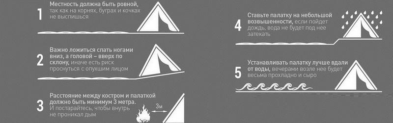Правила установки палатки в походе