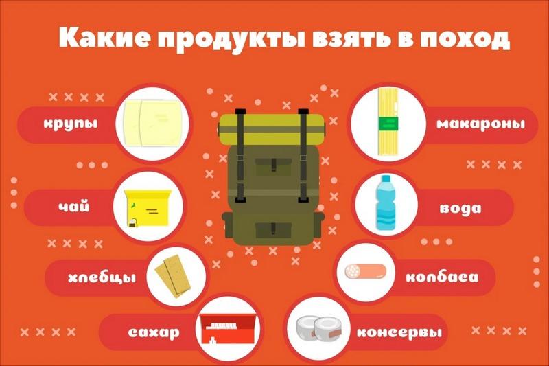 Продукты, которые рекомендуется взять в поход