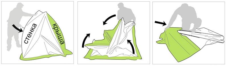Сборку палатки производят в обратной последовательности