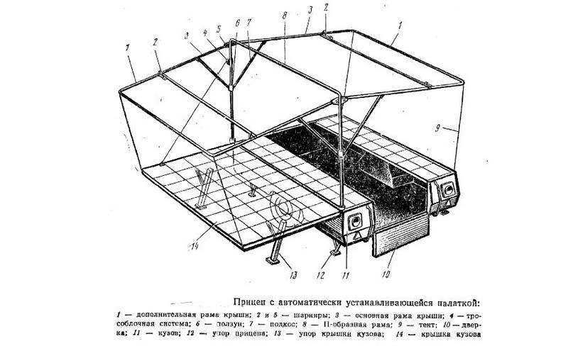 Схема прицепа с автоматически устанавливающейся палаткой