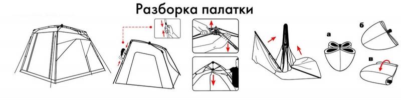 Схема разборки туристической палатки