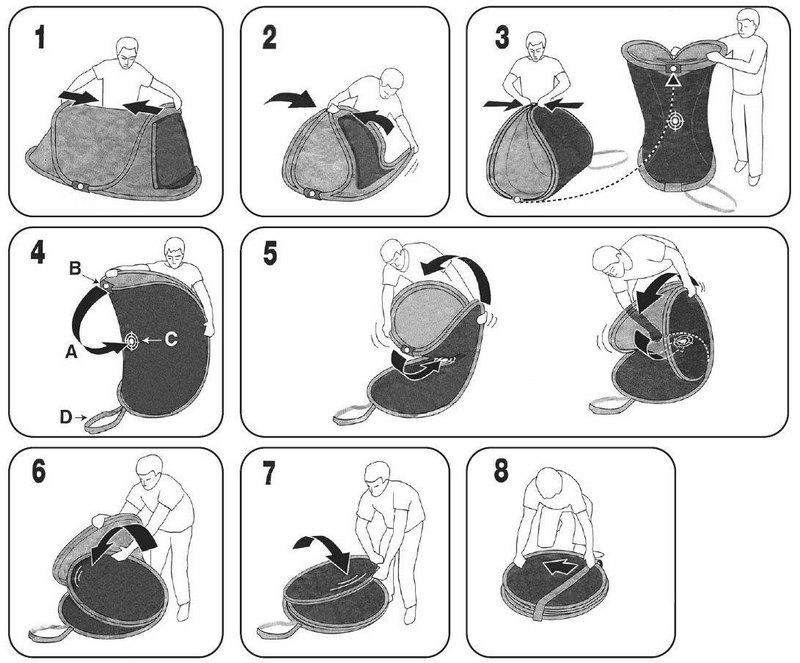 Схема сборки палатки восьмеркой