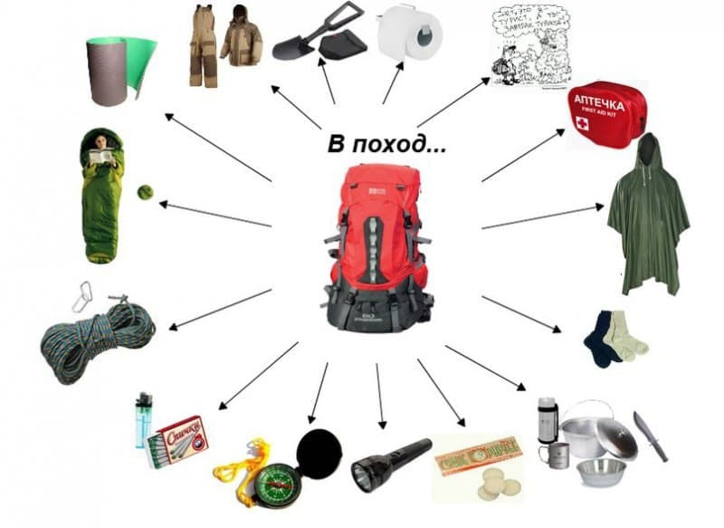 Чтобы правильно собрать рюкзак, нужно составить список необходимых для похода вещей