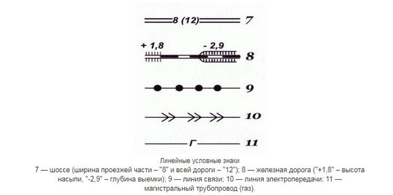Линейные условные знаки