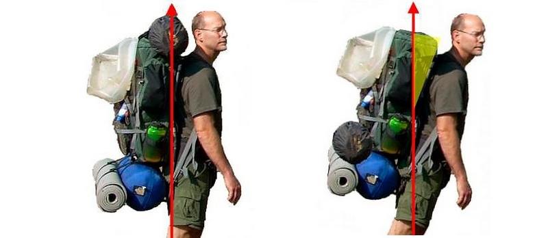 Нагруженный рюкзак не должен создавать ощущение дискомфорта при ходьбе
