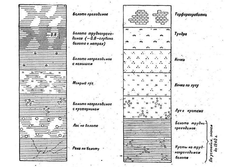 Условные обозначения болот