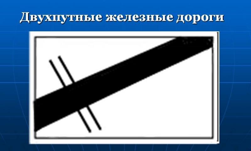 Условный знак для обозначения железной дороги
