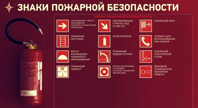 Знаки пожарной безопасности выполнены в виде прямоугольников с использованием сигнальных и контрастных цветов