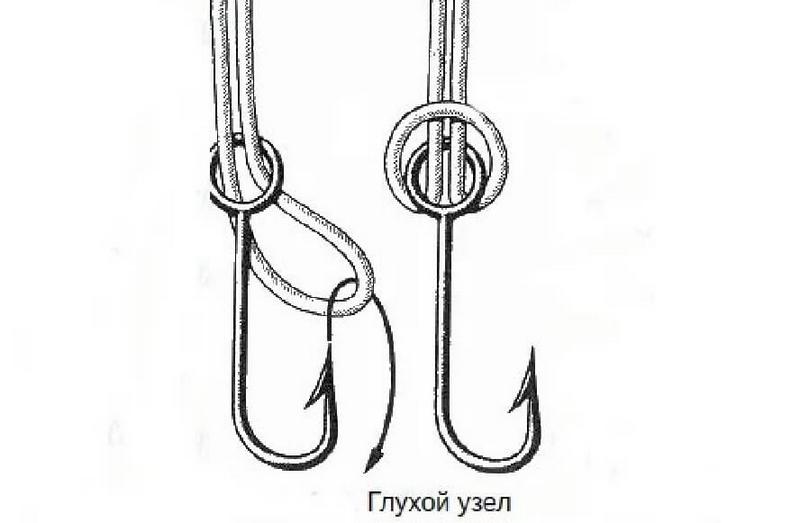 Глухой узел является самым простым в завязывании рыболовным узлом