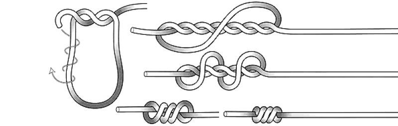Кровавый узел гораздо надежнее других узловых соединений