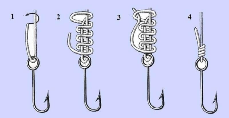Оригинальный Акулий узел с самозатягивающейся петлей, отличается высокой прочностью