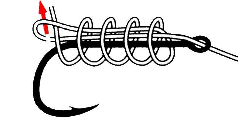 Штыковый узел простой в исполнении, но очень крепкий и надёжный