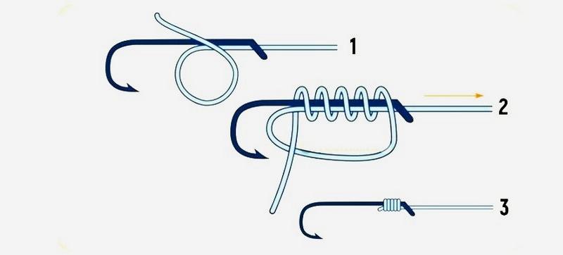 Спиральный узел dumhof хорошо подходит для маленьких крючков