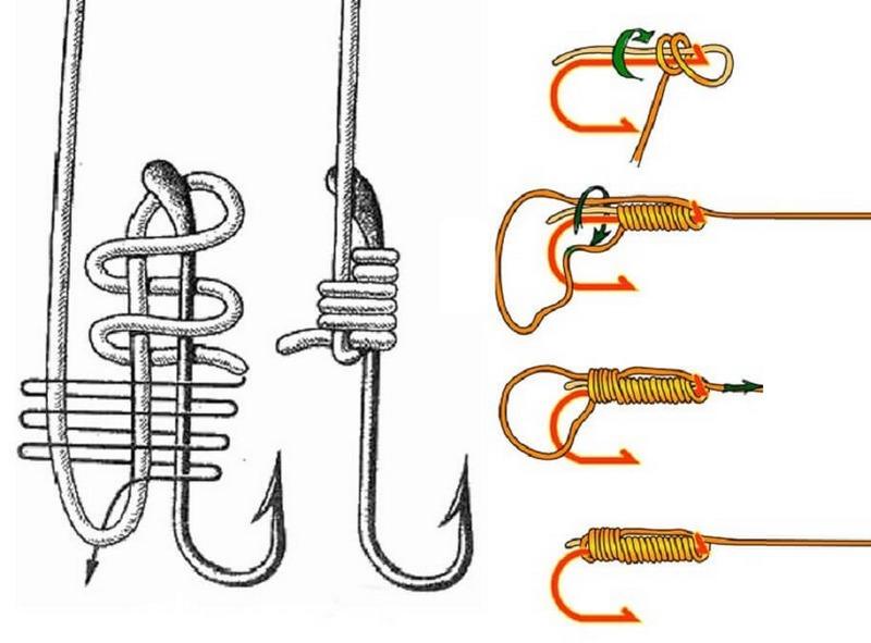 Ступенчатый узел предназначен для привязывания лески к крючку без ушка