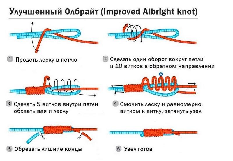 Улучшенный олбрайт - узел несложный в завязывании