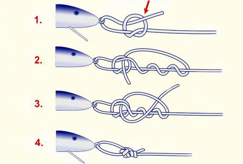 Узел rapala knot может быть использован для привязывания любых приманок и крючков